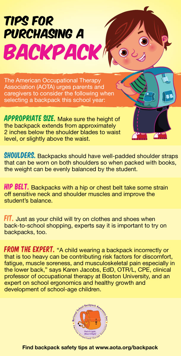 Tips for Purchasing a Backpack